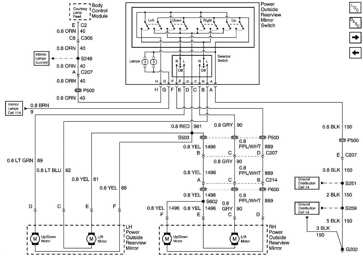 ford f150 rear view mirror wiring diagram britishpanto fancy 2003 f250 power  di 2020  pinterest