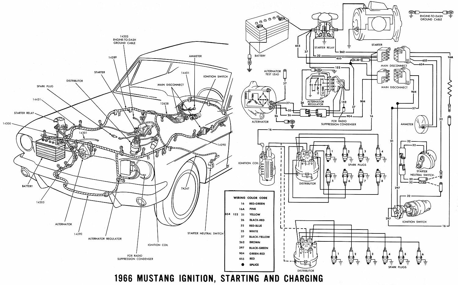 Pin By Ms Jackson On Vintage Automotive Technical Data In