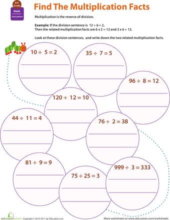 Multiplication Facts | Division, Worksheets and Multiplication facts
