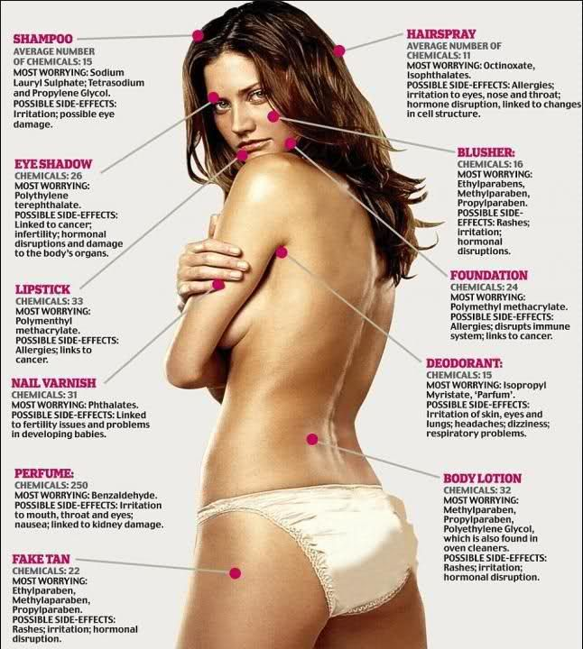 10 worst chemicals in cosmetics and personal care products