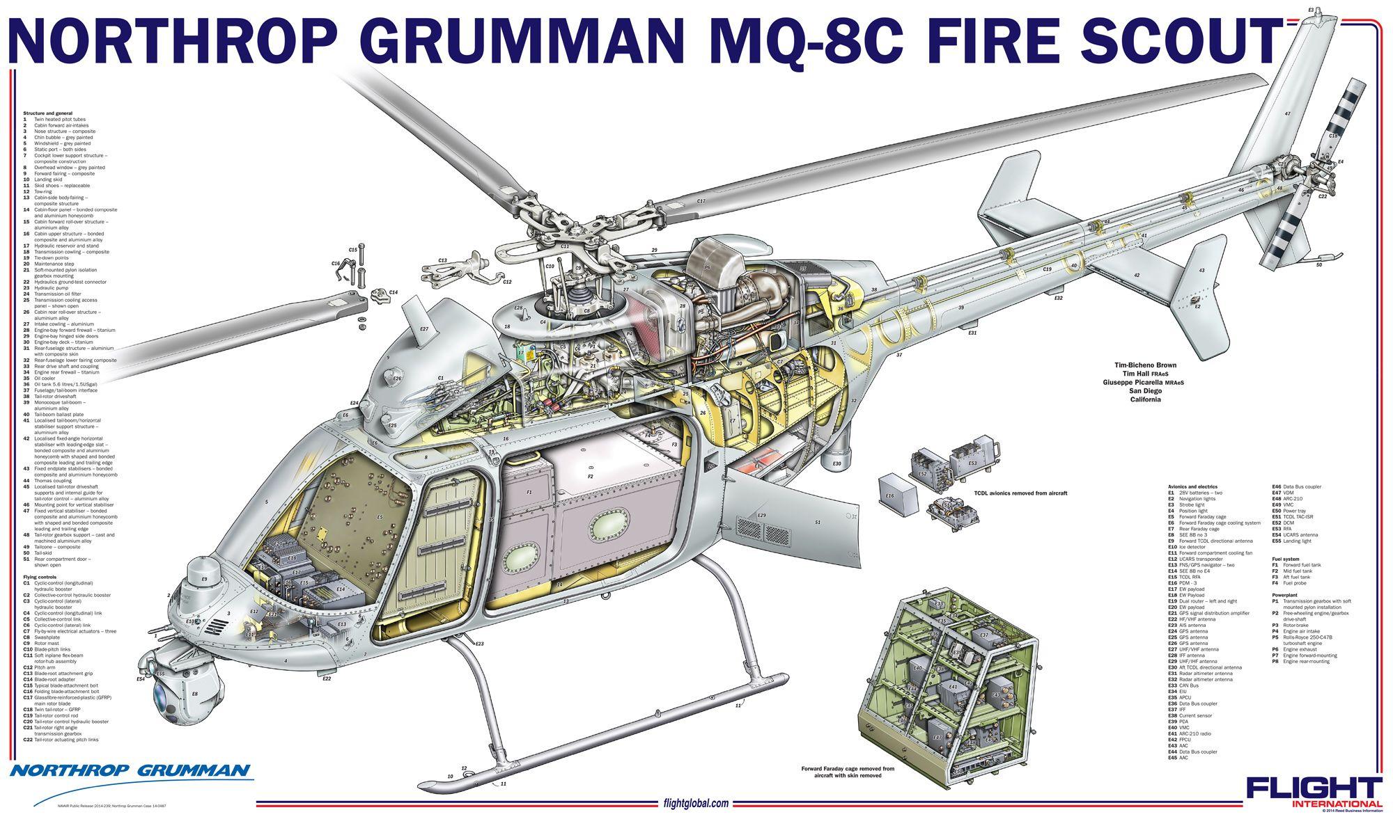 Northrop Grumman Mq 8c Fire Scout Http Www Flightglobal