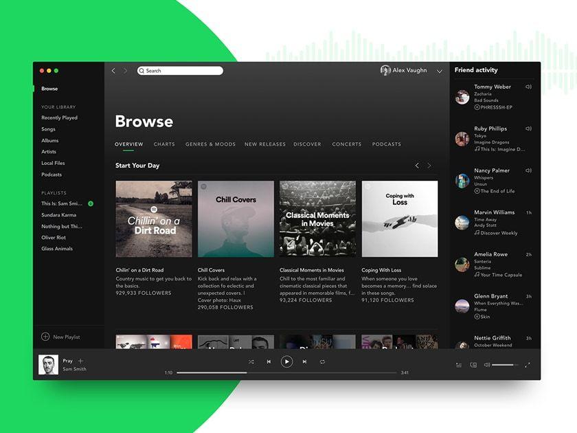 Free Spotify Mockup Spotify Design Mockup Project Management Free