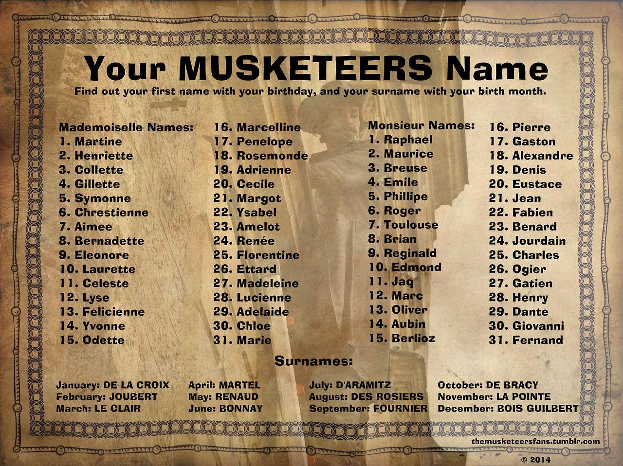 Tumblr Musketeers Bbc Musketeers Names