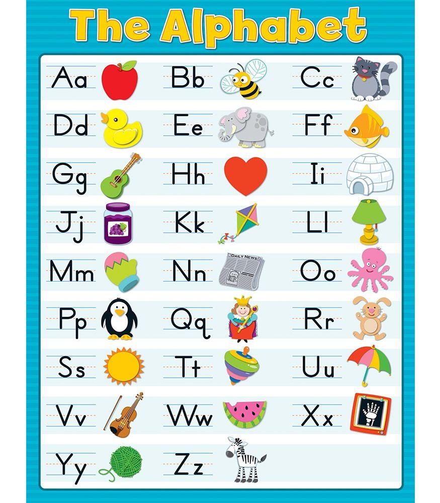 Alphabet Chart The Childminding Shop Alphabet