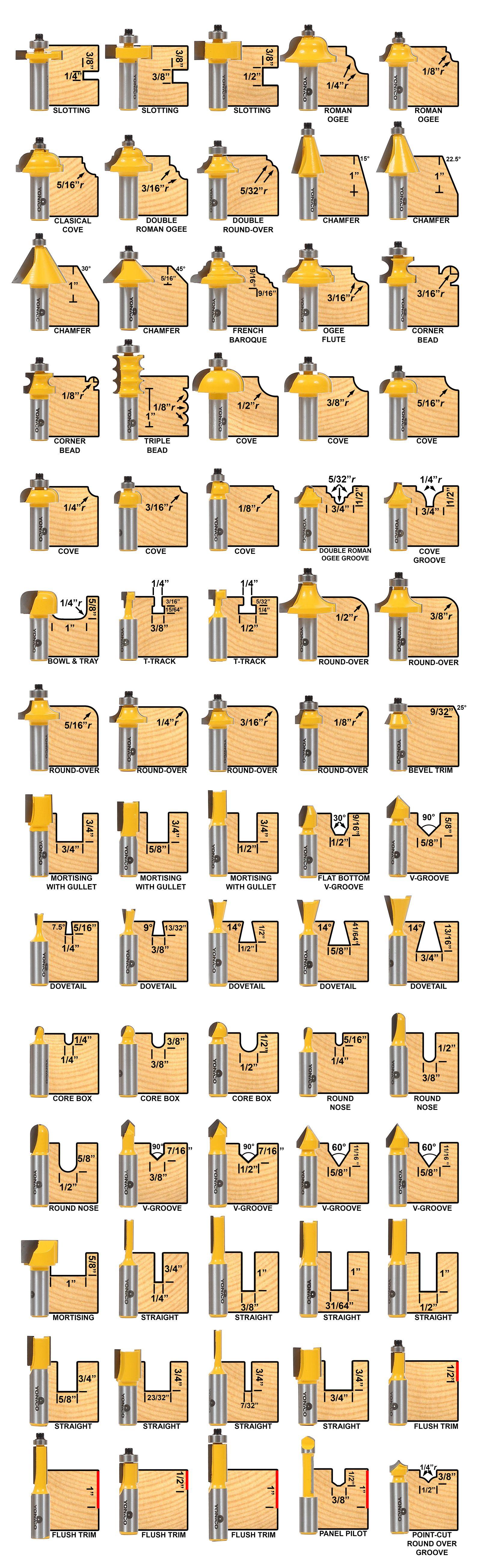70 Bit Router Bit Set 1 4 Shank Yonico 17702q Woodworking
