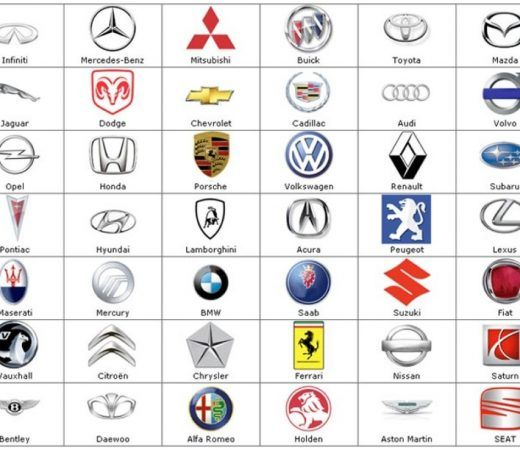 All Cars Logo With Name: 4f259479537edea7ff4cf3db51605425
