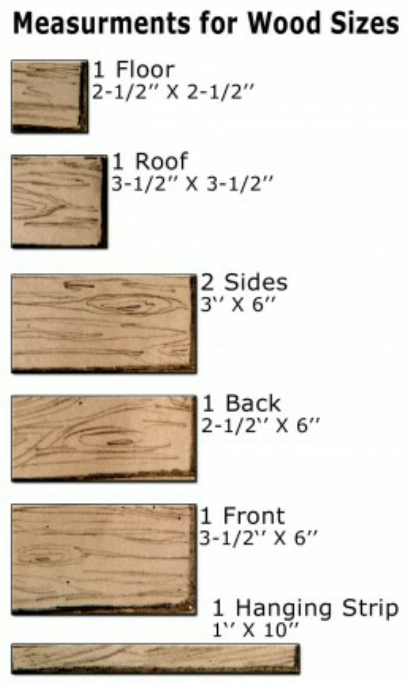 Wood sizes and purpose in 2019 Wood sizes, Wood