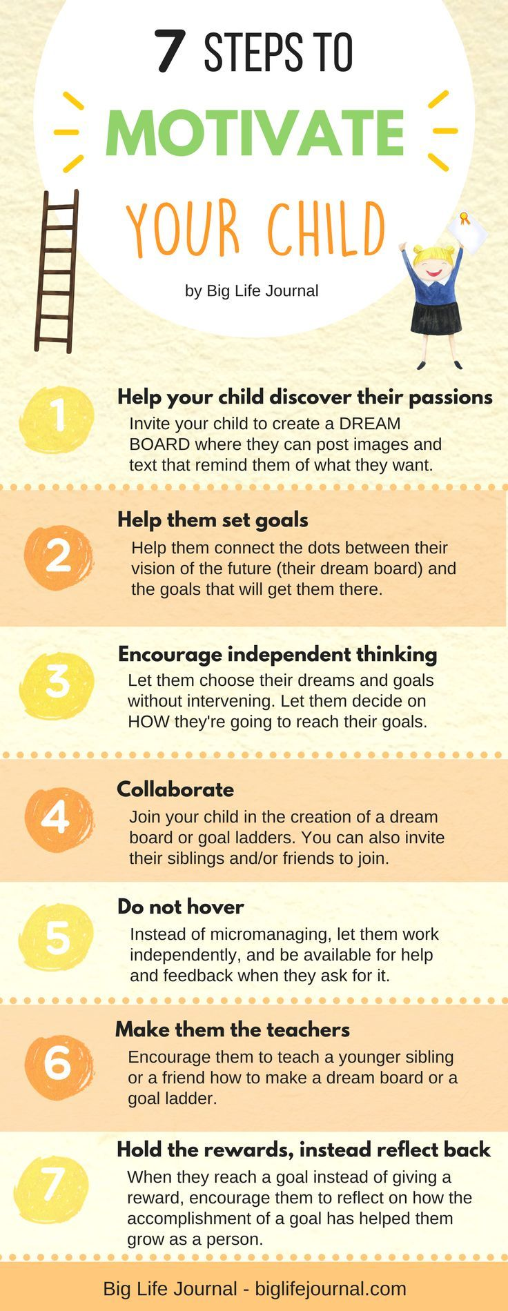 Photo of How To Motivate Your Child