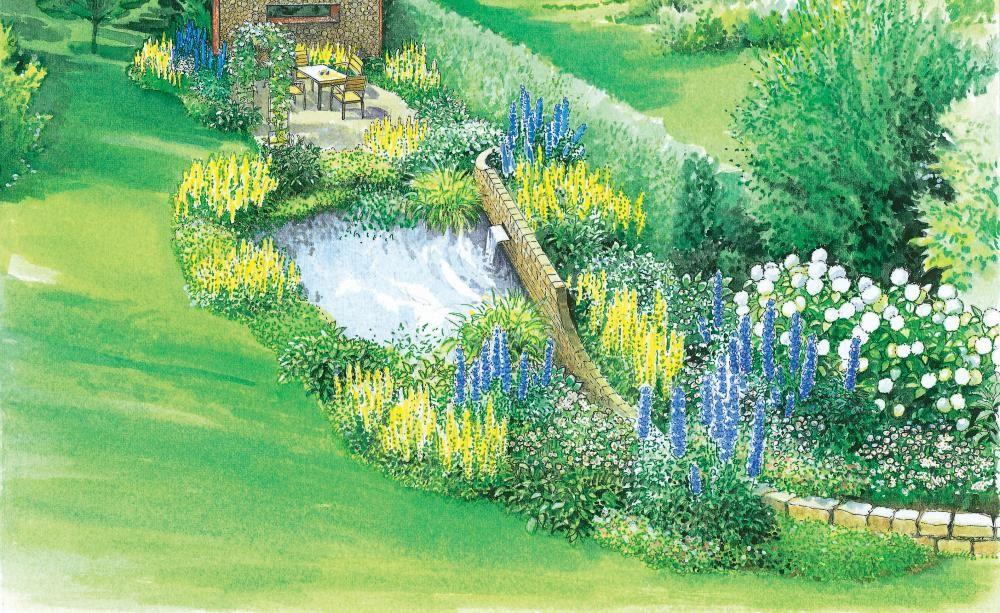 sitzpl tze im garten gestalten garden planning planting and gardens. Black Bedroom Furniture Sets. Home Design Ideas