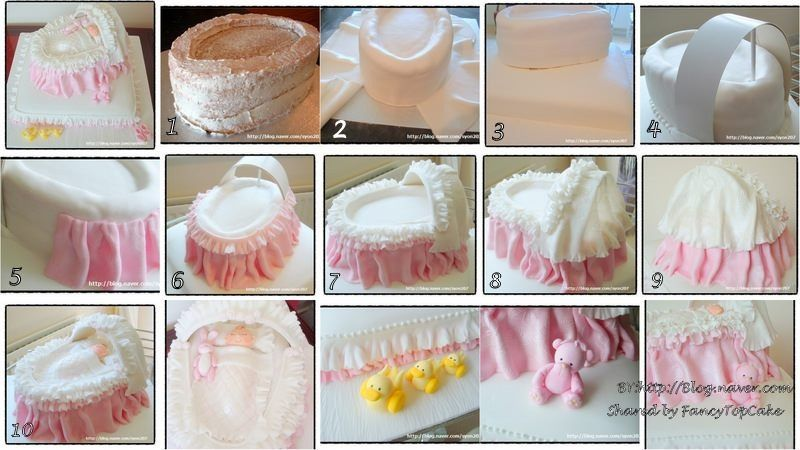 How to make fondant baby molds