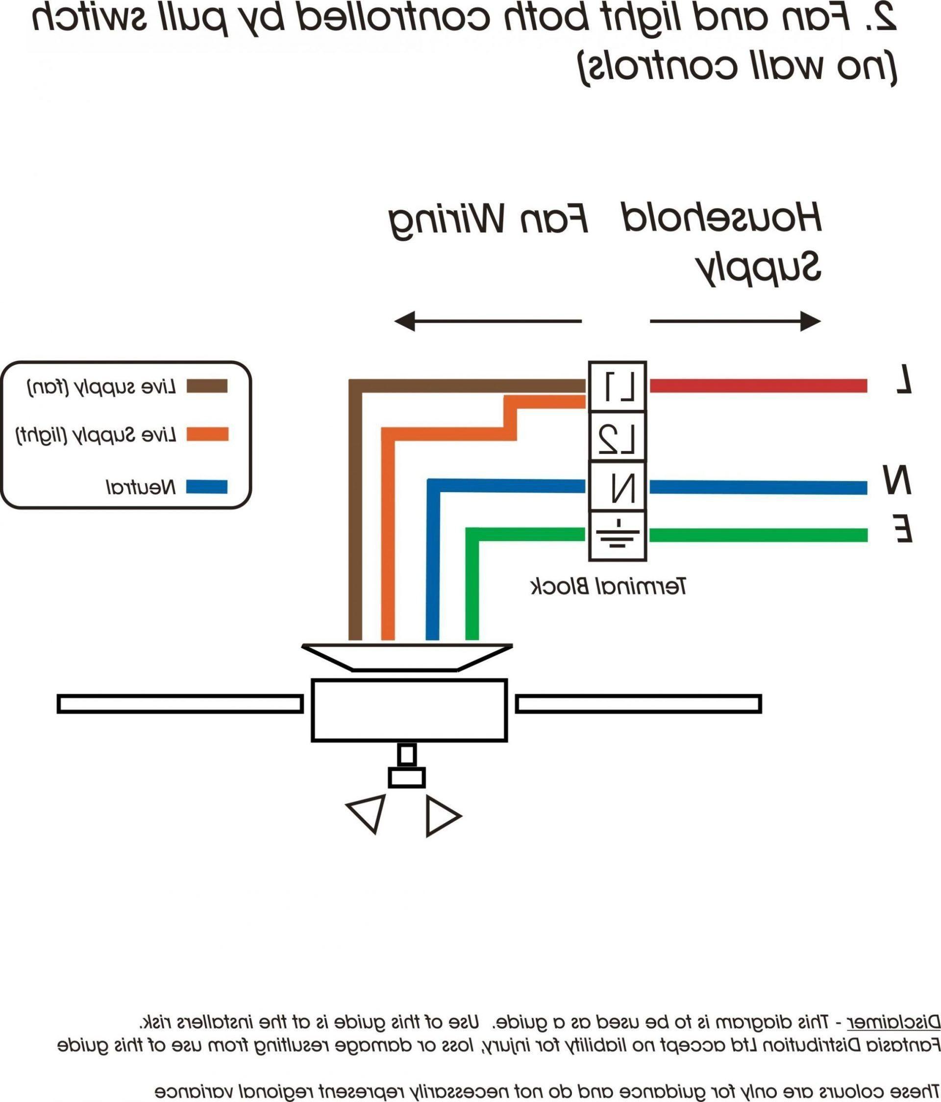 Unique Nema Contactor Wiring Diagram Diagram Diagramtemplate Diagramsample Caravana De Lagrima Motor Dc Esquemas Electronicos