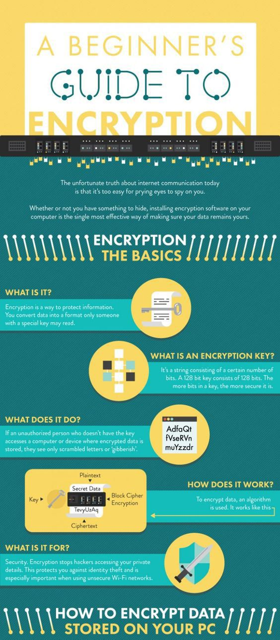 A Beginners Guide to Encryption Encryption, Computer