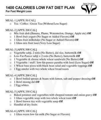 21 day fix meal plan to lose weight