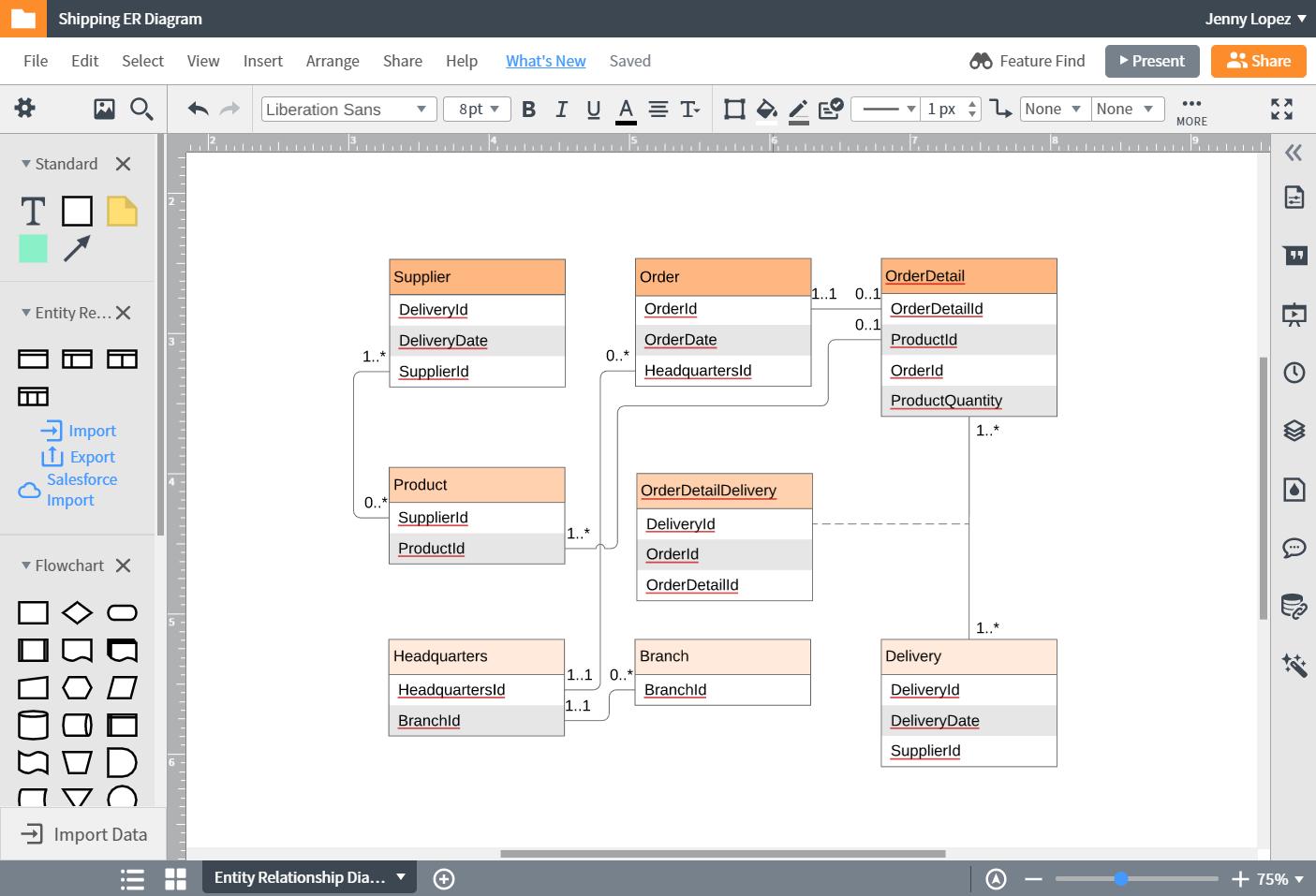 24 References Of Er Diagram Online Free Design Bookingritzcarlton Info Relationship Diagram Diagram Activity Diagram
