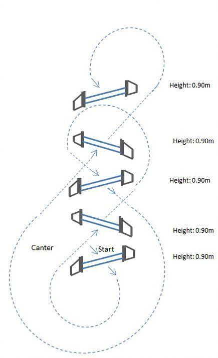 Level: Intermediate/Advance.I love this design because it