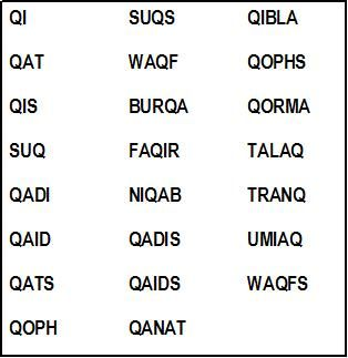 Avoid being stuck with the Q with this handy list of Q without U