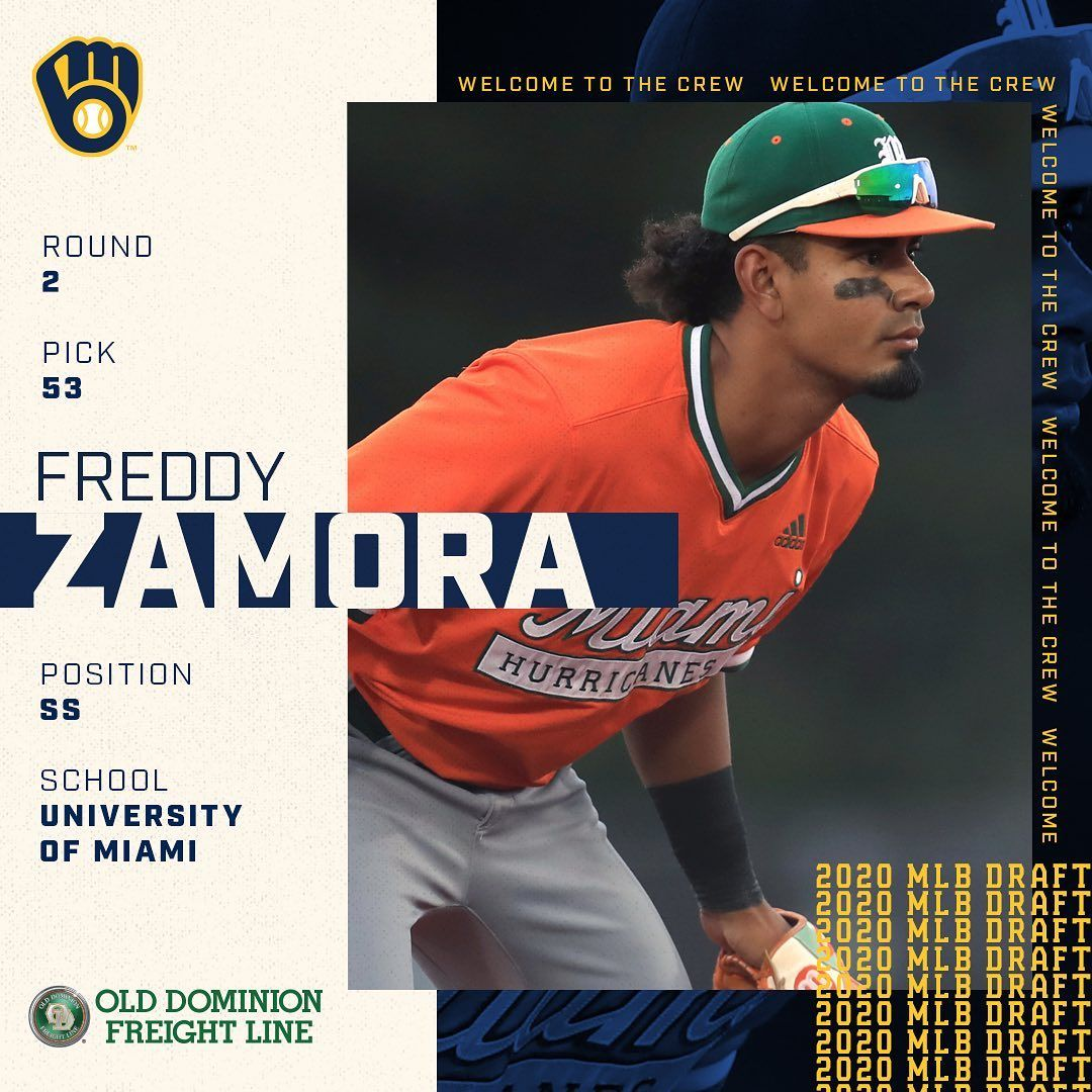 With Tonight S Selections Our 2020 Mlbdraft Crew Is Complete The Post Milwaukee Brewers With Tonight S Selections Our 2