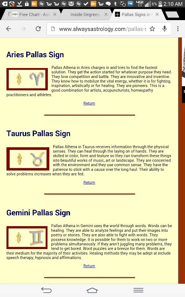 astrological chart of the Statue of Liberty