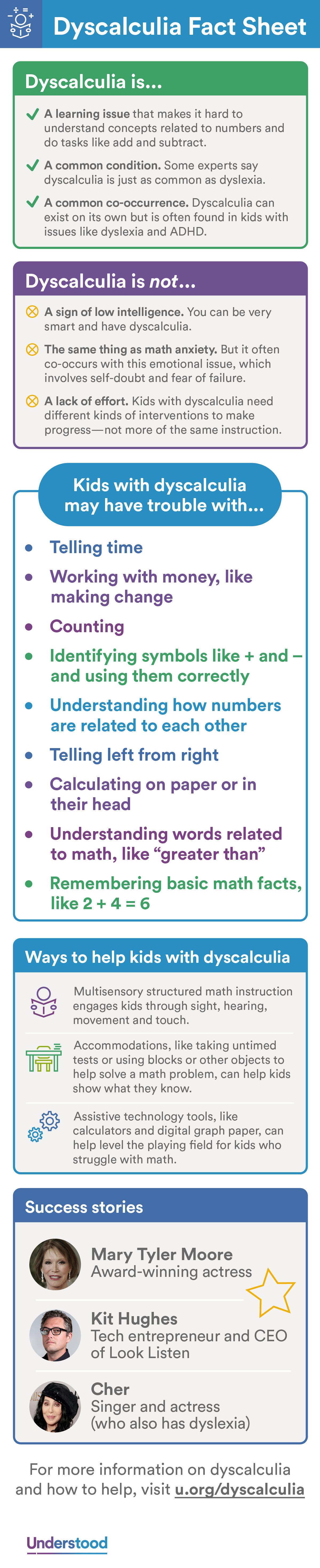 Dyscalculia Fact Sheet