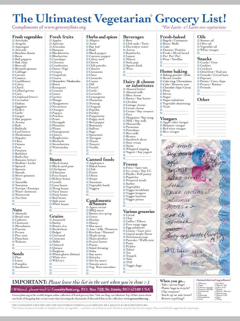 Vegetarian Grocery List Yum  Download The Printable Pdf