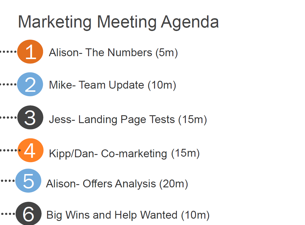 How To Run Marketing Team Meetings That DonT Suck  HubspotCom