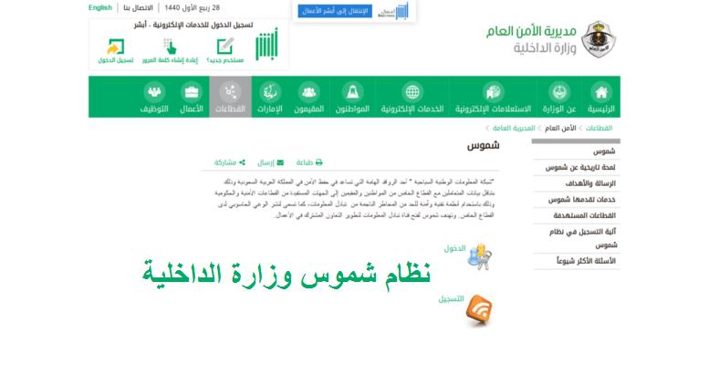 مخالفات نظام شموس وزارة الداخلية ومركز شبكة المعلومات الوطنية السياحية Public Periodic Table