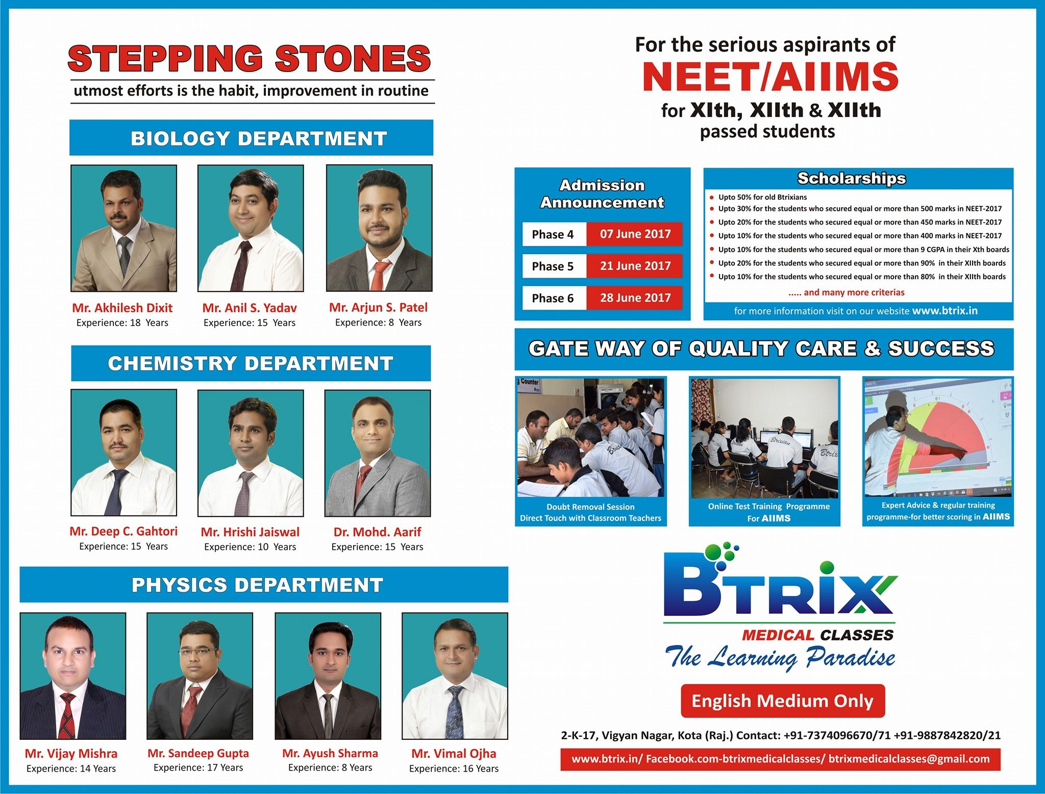Btrix Medical Classes Kota Management Faculty Scholarships Faculties Medical