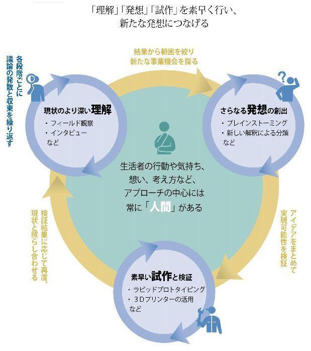nikkei design nikkei design yelopaper Images