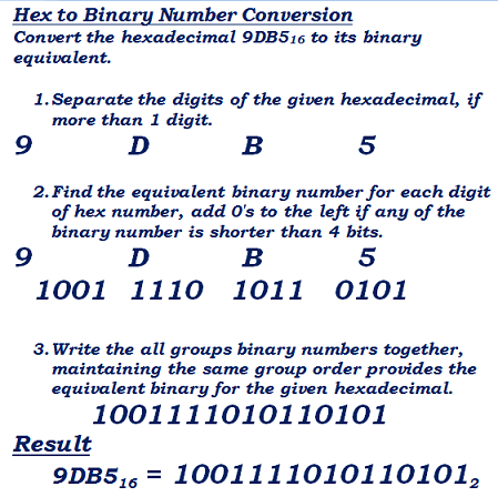 Strategy for binary options trading signals franco review