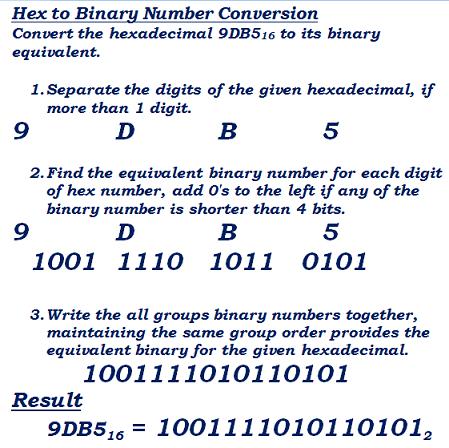 Binary options cerceve indirect speech