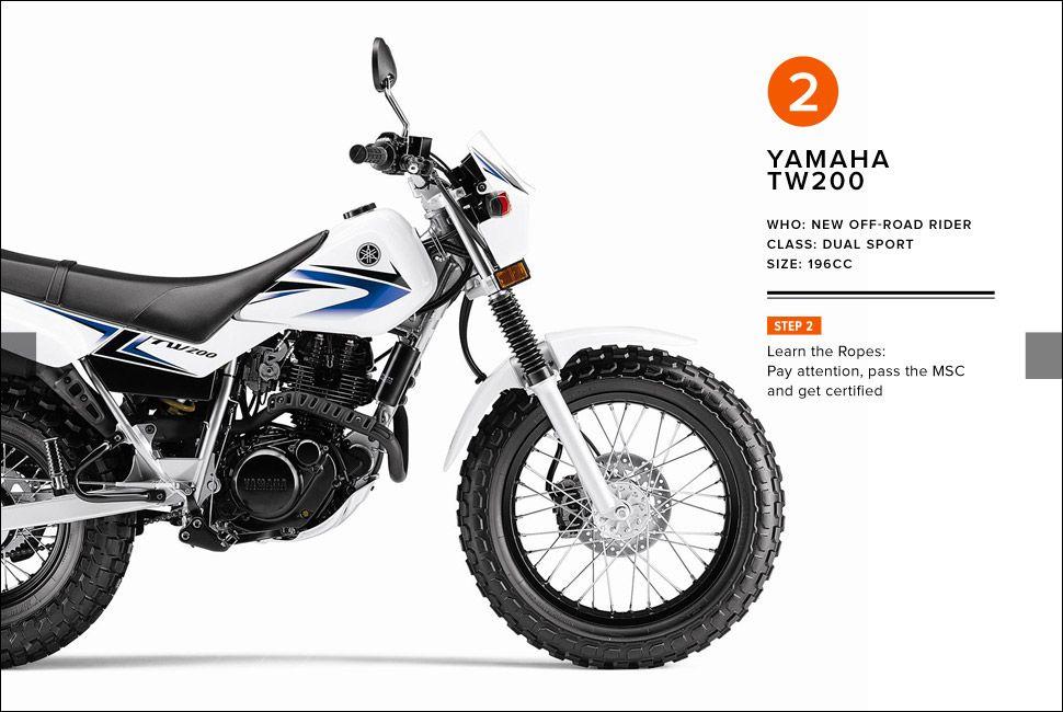 5 best starter motorcycles