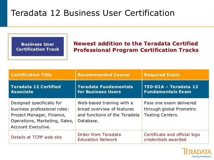 TeraData NR0-011 exams Practice Questions and Answers and Practice ...