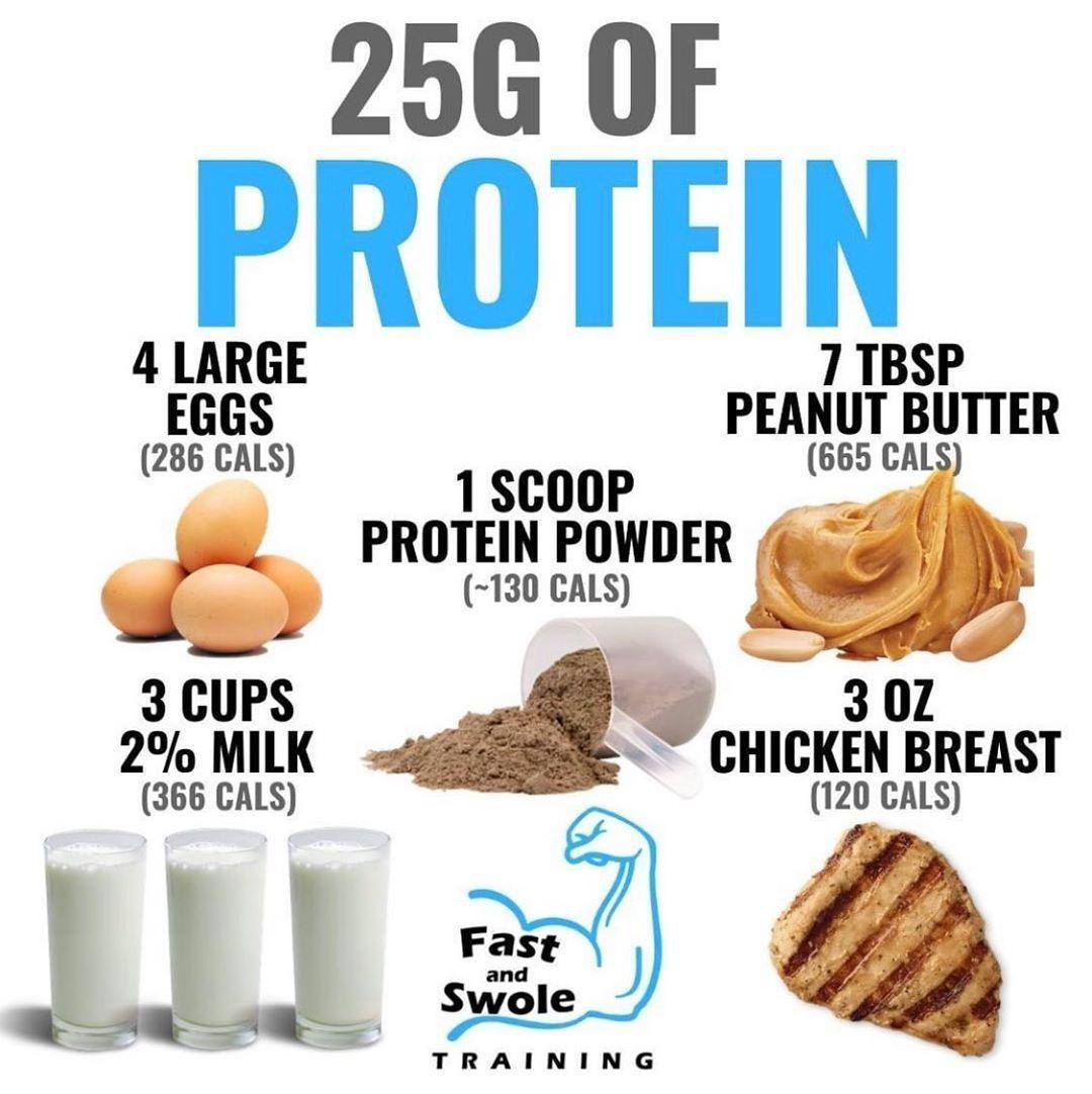 Follow Healthy Calories World Super Low Calorie Recipes Skinny Recipes Under 300 Calories Super Low Calorie Recipes No Calorie Foods Healthy Cake Recipes