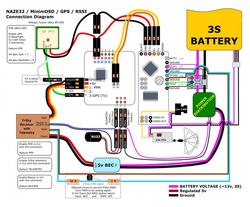 Bec wiring diagram for fpv electrical work wiring diagram rc quadcopter potensic upgraded udi 818a hd 2 4ghz ch 6 axis gyro rh pinterest ca fenner fluid power wiring diagrams rc wiring diagrams cheapraybanclubmaster Images