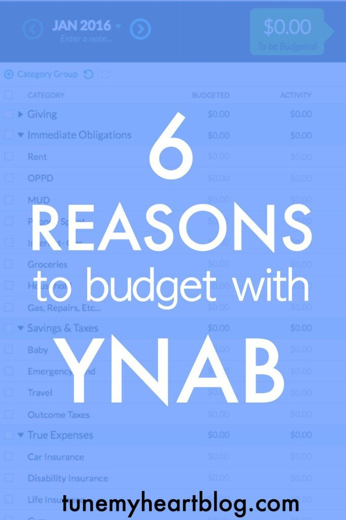 a complete review of ynab you need a budget our favorite online budgeting tool