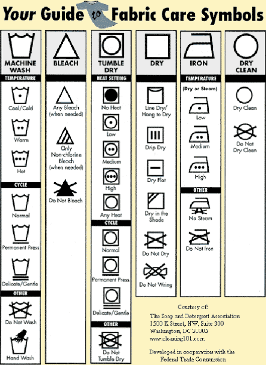Fabric Label Care Symbols Chart Mens Fashion General Pinterest