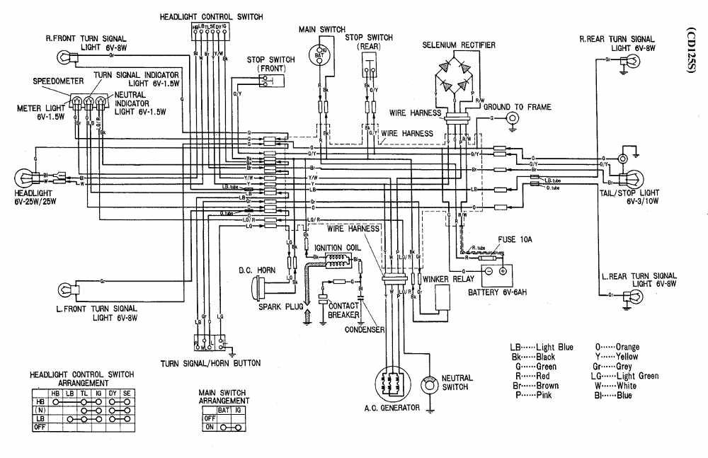 Honda CD125s wiring diagram vintage motorbike | cd125 | Pinterest ...