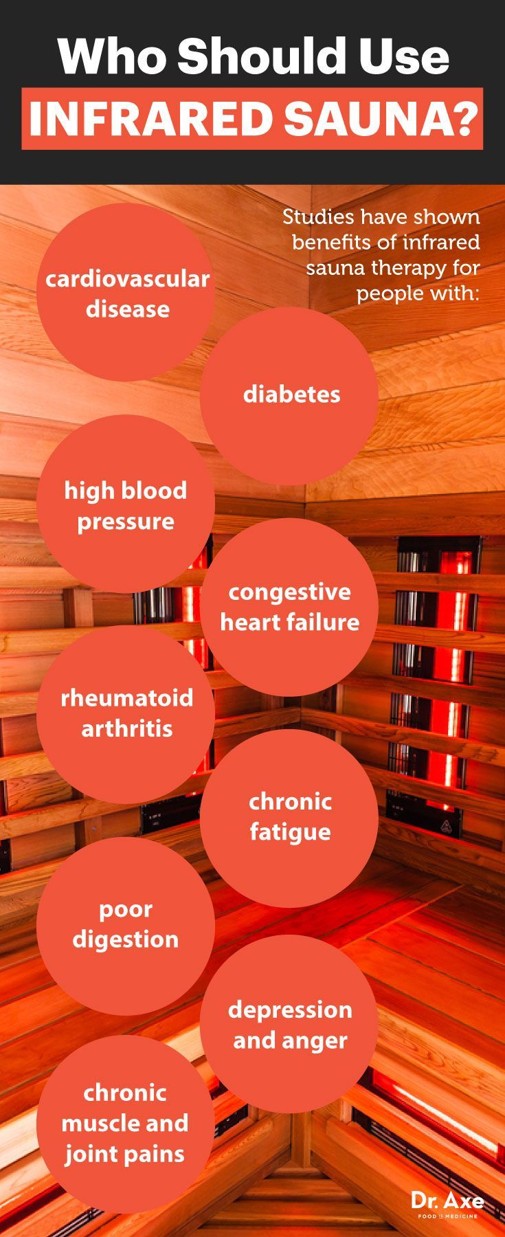 Sauna Treatment: Are the Claims Backed Up? Infrared Saunas - What They Are Who Should Use Them By: Dr. Axe | Health Infographic | Holistic | Detox | Detoxing Tips | Natural RemediesInfrared Saunas - What They Are Who Should Use Them By: Dr. Axe | Health Infographic | Holistic | Detox | Detoxing Tips | Natural Remedies