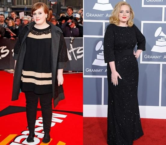 Adele Height Weight - Adele Hello Someone Like You