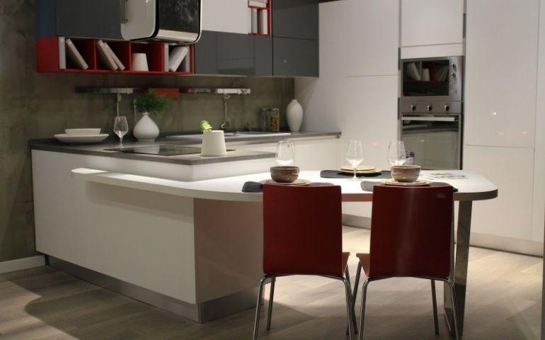 Triángulo de trabajo El secreto para diseñar una cocina - como disear una cocina