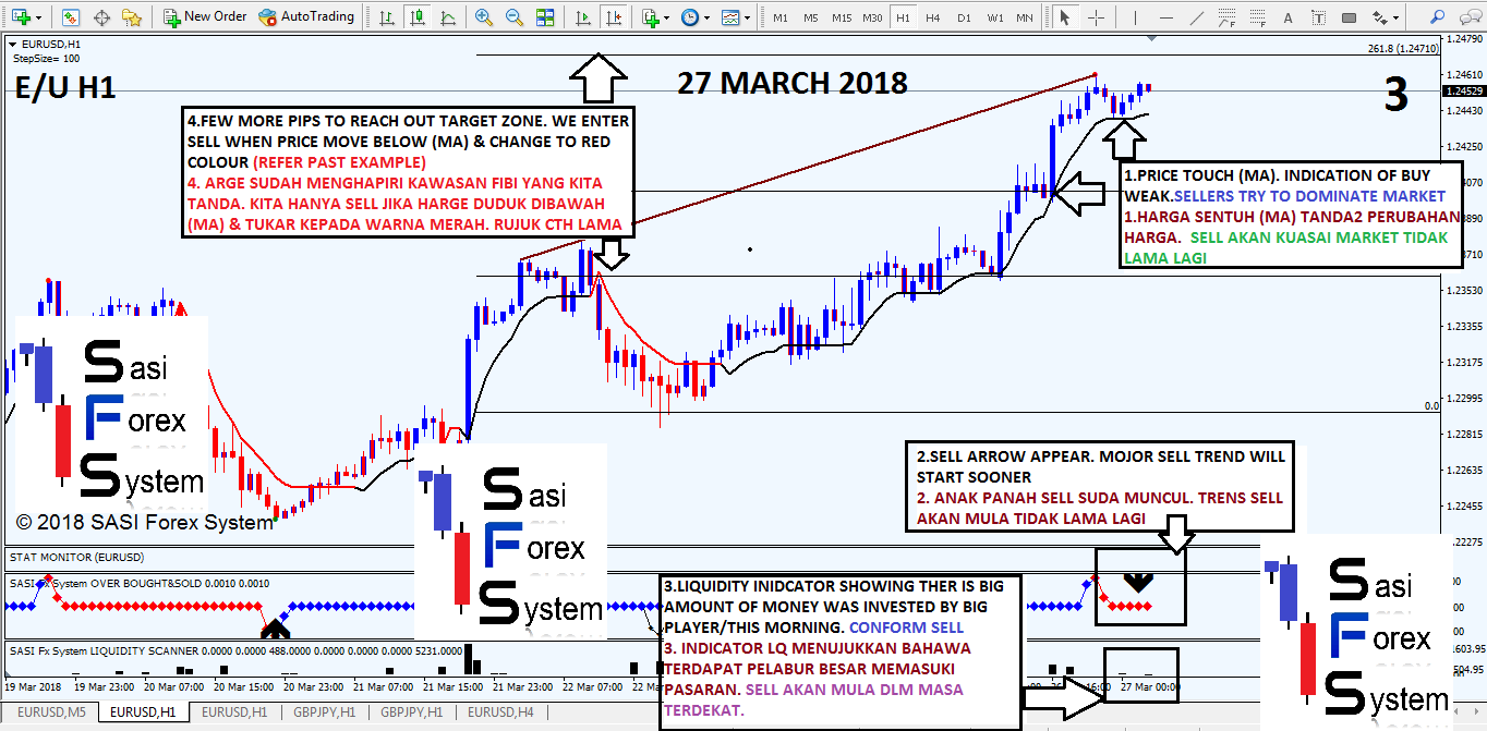 Best forex trading system 2021 how to get into investment watches
