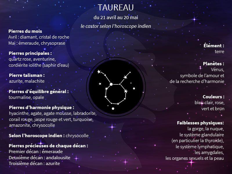 Les signes astrologiques et l influence des minéraux   le taureau ... 781bc0b8ed6
