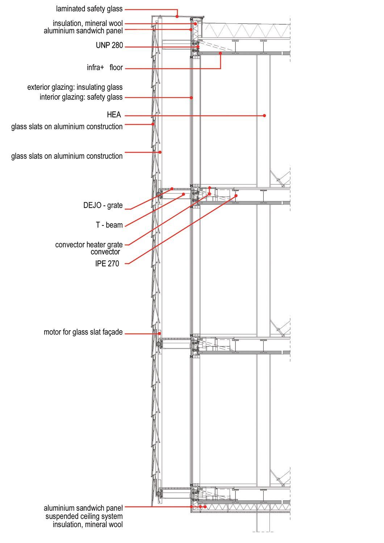 Kraanspoor Oth Architecten Detail Glass Facades