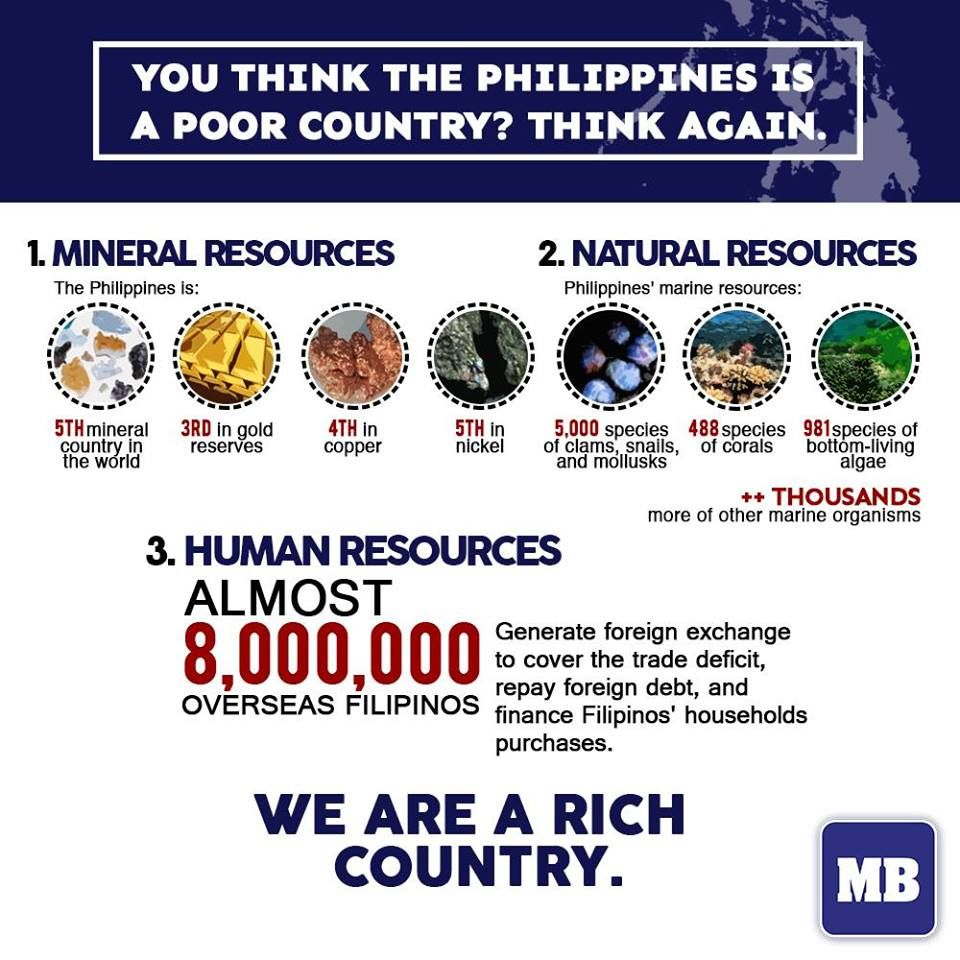 Pretending To Be Poor We Ve Always Known The Philippines Is Rich But You Will Be Surprised By Just How Much Trixie Cr Philippines Poor Countries Bottom Live