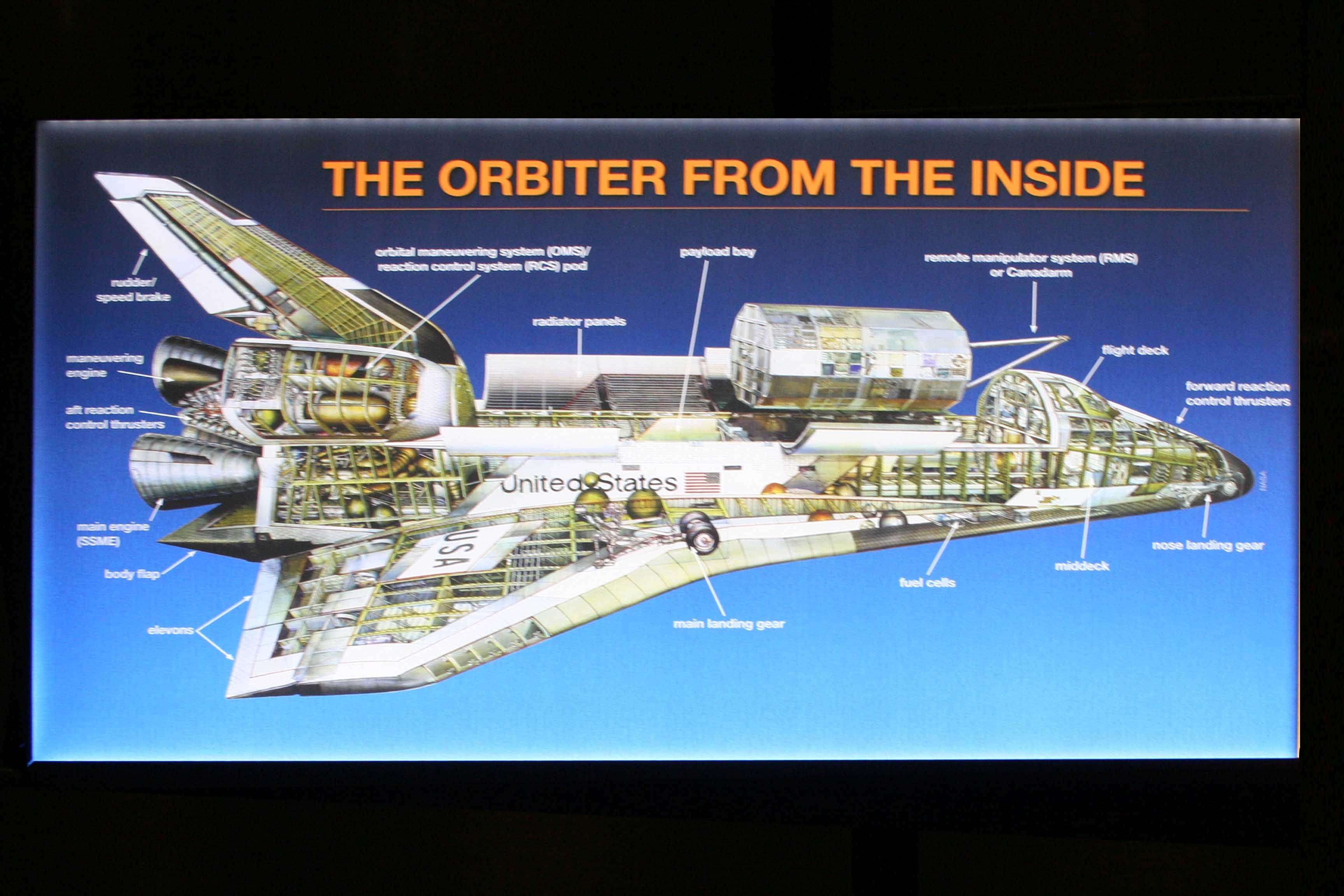 what is a space diagram ford telstar distributor wiring shuttle endeavour experience pinterest