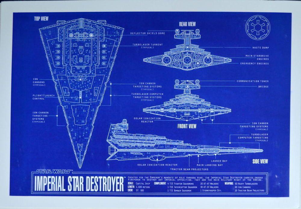 IMPERIAL STAR DESTROYER BLUEPRINT Star Wars Zanart Entertainment