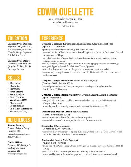 Brand Ambassador Resume Sample Sample Resumes resumes Sample