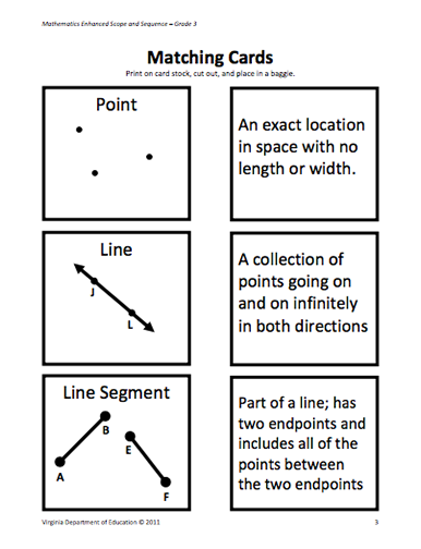 Here S A Lesson And Resources On Naming And Identifying Points Line
