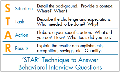 behavioral interview questions nursing