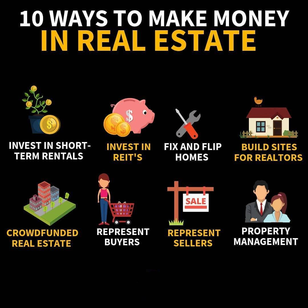 Invest In Real Estate: Best Ways To Invest Smartly | Real estate ...